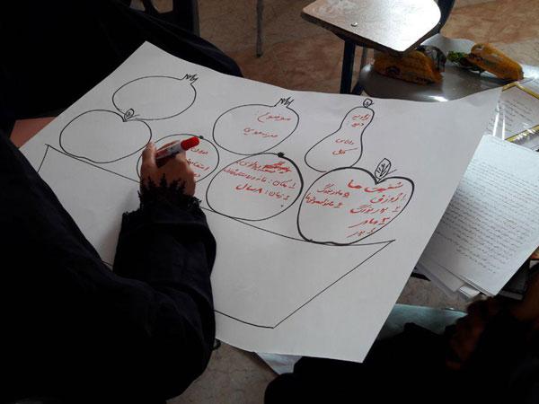 [برگزاری کارگاههای ترویجی برای مراکز دیگر در جزیرهی قشم از سوی کتابداران کتابخانهی مادر، کودک و نوجوان سلخ – تیر 1396]